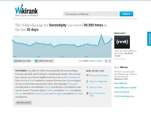 wikirank2